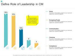 Define Role Of Leadership In Cm Organizational Change Strategic Plan Ppt Themes