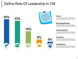 Define Role Of Leadership In Cm Ppt Background Designs