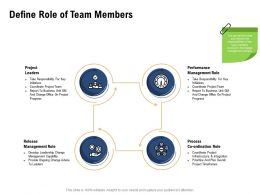 Define Role Of Team Members Initiatives Coordinate Ppt Powerpoint Presentation Icon Designs
