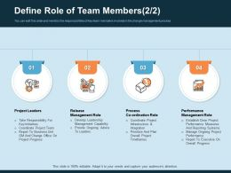 Define Role Of Team Members Leaders Ppt Gallery