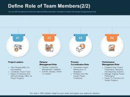 Define Role Of Team Members Leaders Ppt Gallery