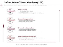 Define Role Of Team Members Management Capability Ppt Powerpoint Visuals