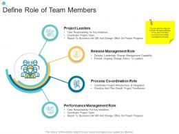 Define Role Of Team Members Organizational Change Strategic Plan Ppt Download