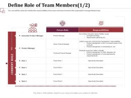 Define Role Of Team Members Product Manager Ppt Powerpoint Presentation Layouts