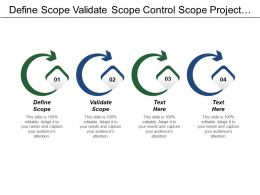 Define Scope Validate Scope Control Scope Project Work