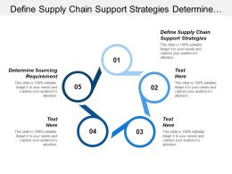 Define Supply Chain Support Strategies Determine Sourcing Requirement