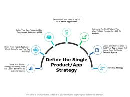 Define The Single Product App Strategy Process Ppt Powerpoint Presentation Display