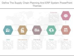 Define The Supply Chain Planning And Erp System Powerpoint Themes