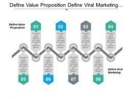 Define Value Proposition Define Viral Marketing Forecasting Statistics Cpb