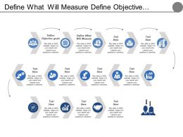 Define What Will Measure Define Objective Goals Finalize Scope