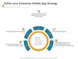 Define Your Enterprise Mobile App Strategy A Core Ppt Powerpoint Presentation Infographics Image