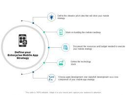 Define Your Enterprise Mobile App Strategy Technology Powerpoint Presentation Grid