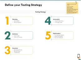 Define Your Testing Strategy Automation Ppt Powerpoint Presentation Gallery