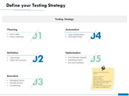 Define Your Testing Strategy Defect Ppt Powerpoint Presentation Icon Graphics
