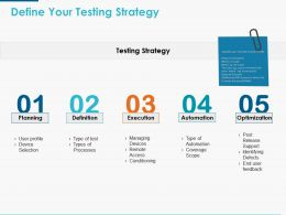 Define Your Testing Strategy Ppt Powerpoint Presentation Icon Styles