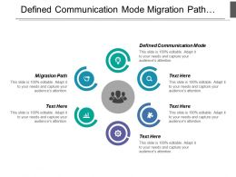 Defined Communication Mode Migration Path Ecosystem Analysis Policy Maker