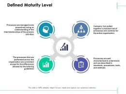 Defined Maturity Level Organization Interrelationships Ppt Powerpoint Presentation Slides Show