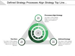 Defined Strategy Processes Align Strategy Top Line Growth