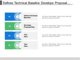 Defines Technical Baseline Develops Proposal Plan Lead Generation