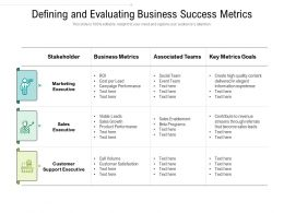 Defining And Evaluating Business Success Metrics
