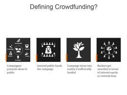 Defining Crowdfunding Powerpoint Presentation Templates