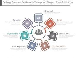 Defining Customer Relationship Management Diagram Powerpoint Show