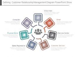 Defining Customer Relationship Management Diagram Powerpoint Show