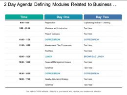 Defining Modules Related To Business With Timings