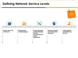 Defining Network Service Levels Analyze Technical Ppt Powerpoint Presentation Portfolio Model