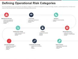 Defining Operational Risk Categories Approach To Mitigate Operational Risk Ppt Introduction