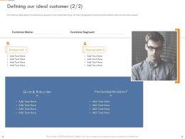 Defining Our Ideal Customer Demographic Ppt Powerpoint Presentation Visual Aids Portfolio