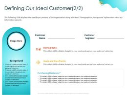 Defining Our Ideal Customer Your Capture Ppt Powerpoint Presentation Show Inspiration
