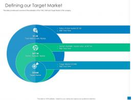 Defining Our Target Market New Business Development And Marketing Strategy Ppt File Show
