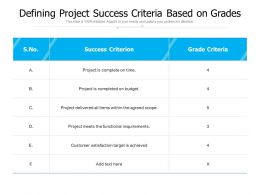 Defining Project Success Criteria Based On Grades