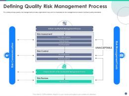 Defining Quality Risk Management Process Quality Control Engineering Ppt Powerpoint Ideas