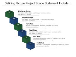 Defining Scope Project Scope Statement Include Collecting Requirement