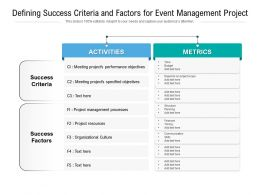 Defining Success Criteria And Factors For Event Management Project