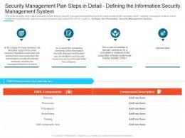 Defining The Information Security Management System Steps Set Up Advanced Security Management Plan