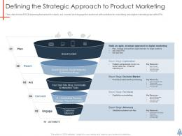 Defining The Strategic Approach To Product Marketing Product Launch Plan Ppt Designs