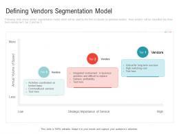 Defining Vendors Segmentation Model Embedding Vendor Performance Improvement Plan Ppt Sample