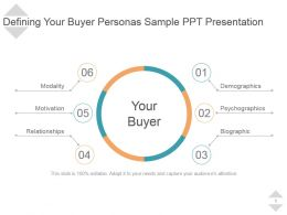 Defining Your Buyer Personas Sample Ppt Presentation