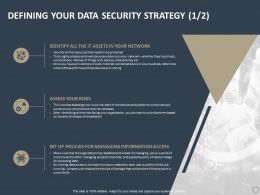 Defining Your Data Security Strategy Ppt Powerpoint Presentation Inspiration Aids