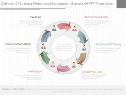 Definition Of Business Performance Management Example Of Ppt Presentation