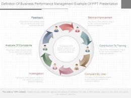 definition_of_business_performance_management_example_of_ppt_presentation_Slide01