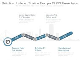 Definition Of Offering Timeline Example Of Ppt Presentation