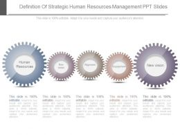Definition Of Strategic Human Resources Management Diagram Slides