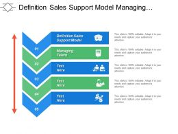 Definition Sales Support Model Managing Talent Customer Orders