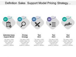 Definition Sales Support Model Pricing Strategy Product Pricing