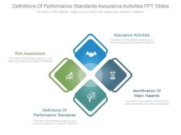 Definitions Of Performance Standards Assurance Activities Ppt Slide