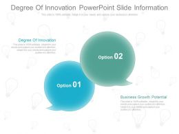 Degree Of Innovation Powerpoint Slide Information